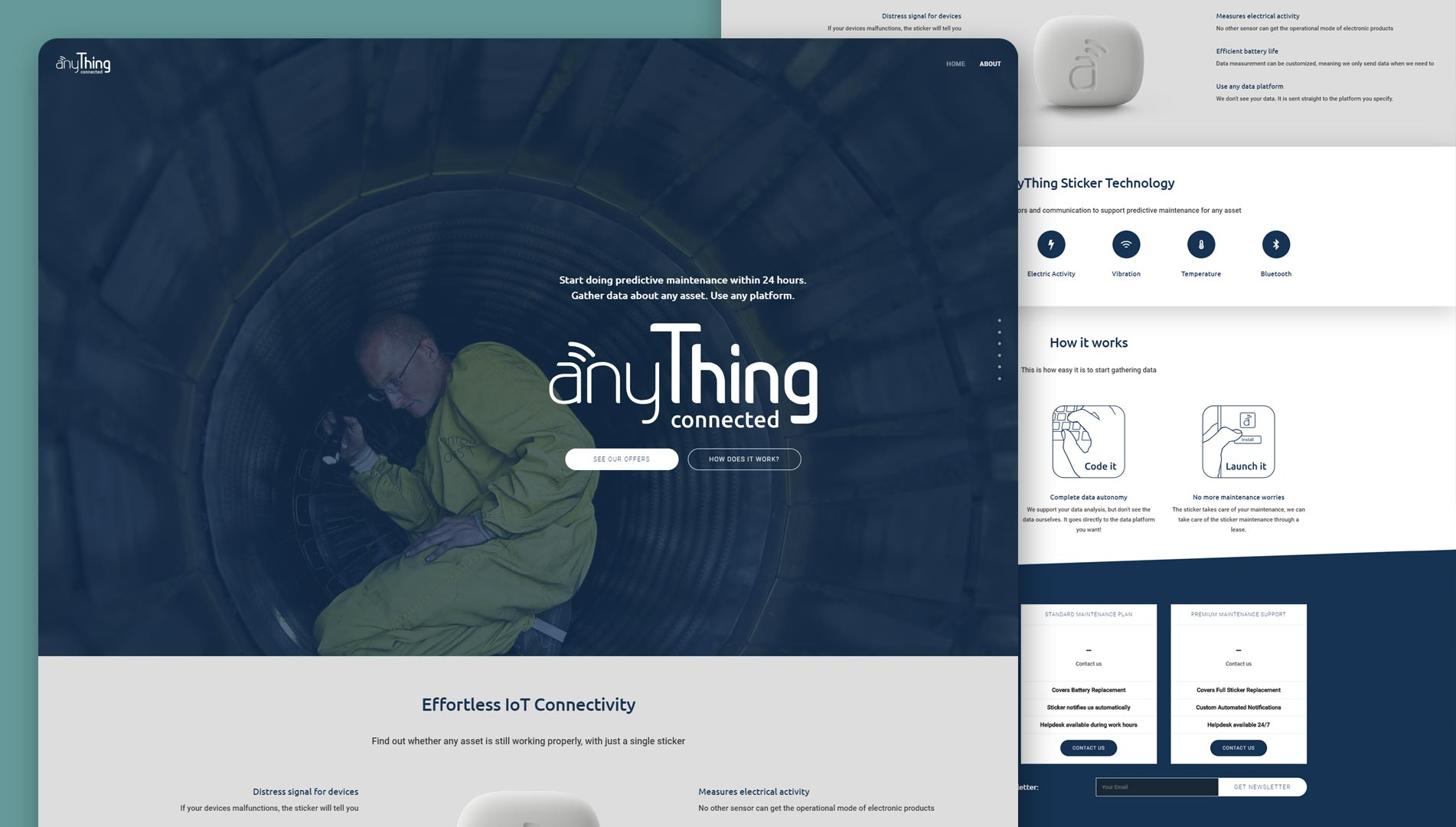 anyThing Connected website